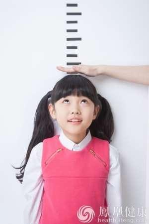 我国儿童体格发育超世卫组织标准